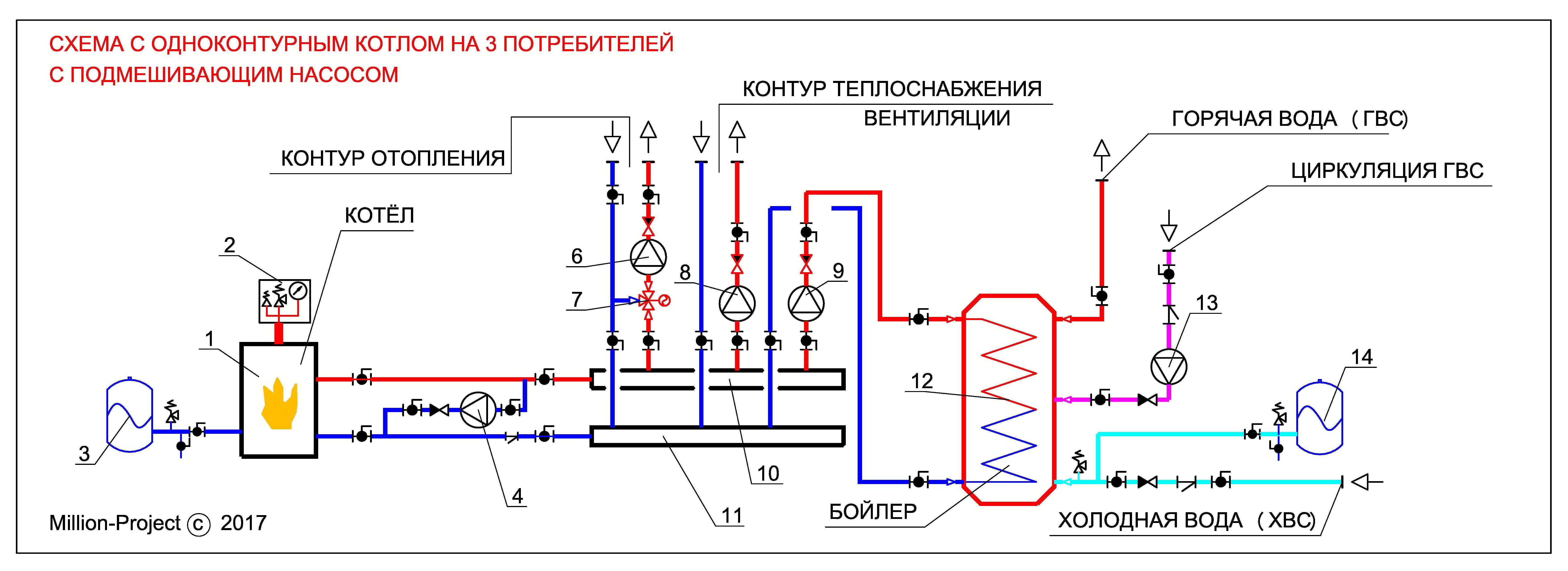 Схема системы отопления с терморегуляторами