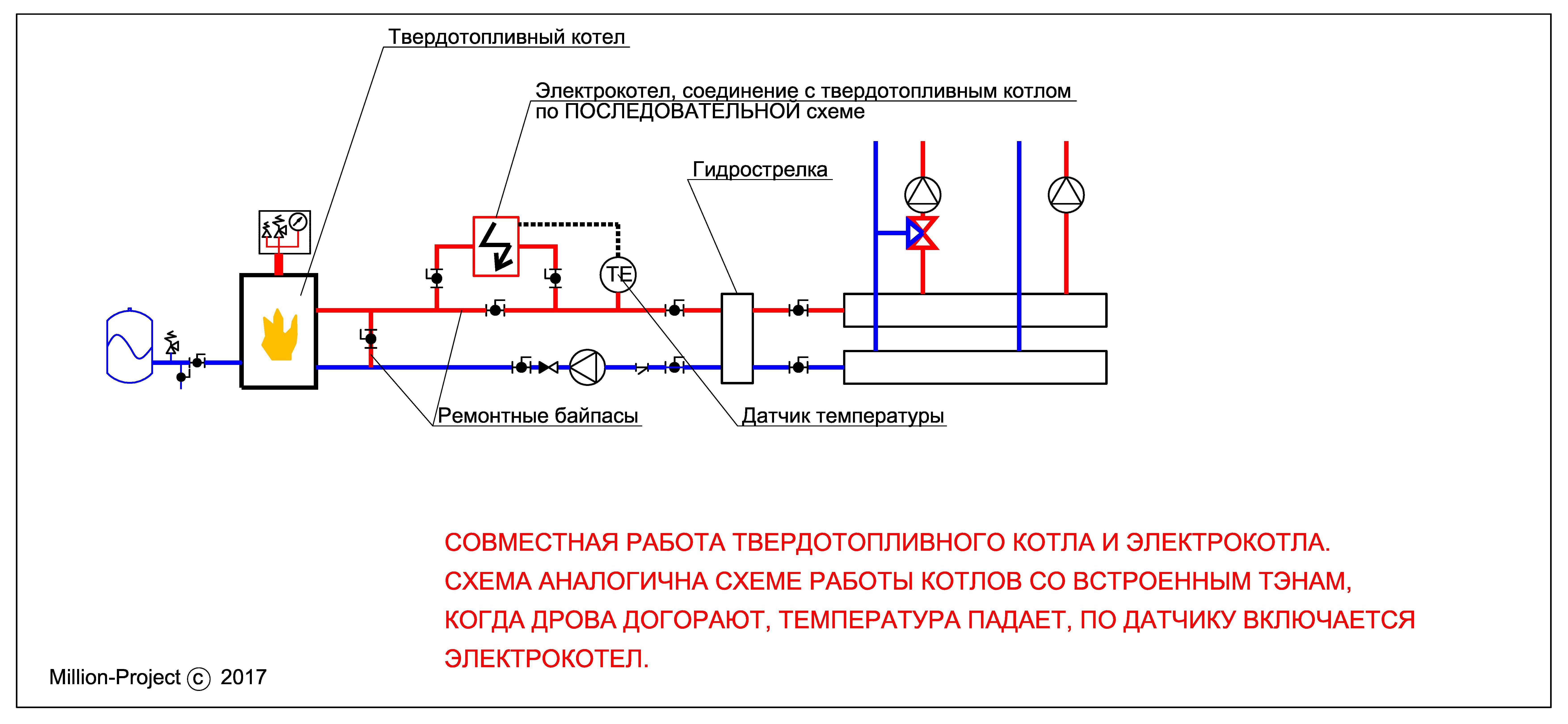 Схема отопления на электрокотлах