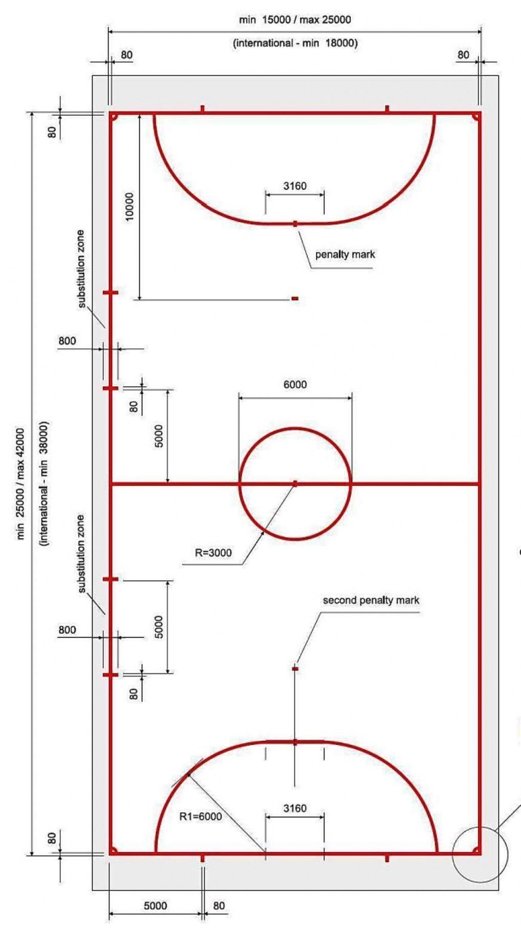 Мини-футбол схемы стандартов