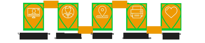 Схема работы интернет магазина спб повер банк