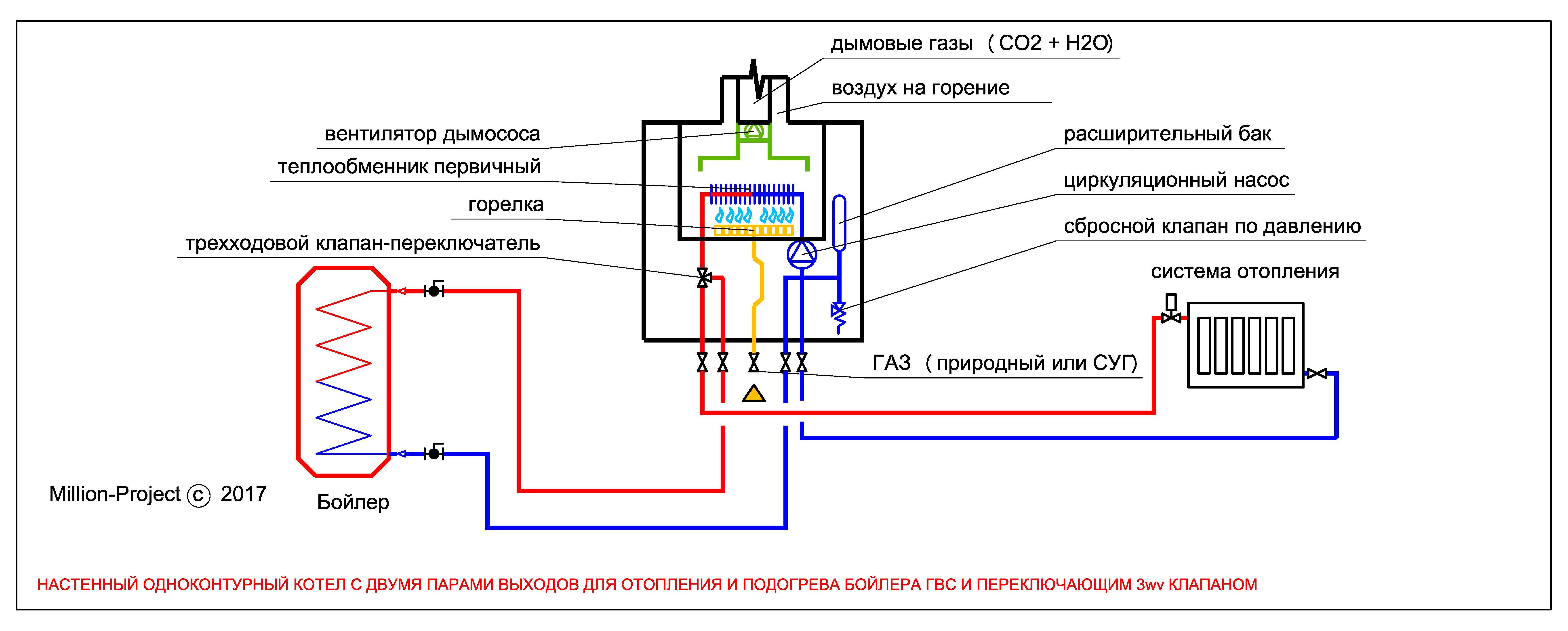 Устройство одноконтурного котла с двумя парами выходов на приготовление отопления и ГВС