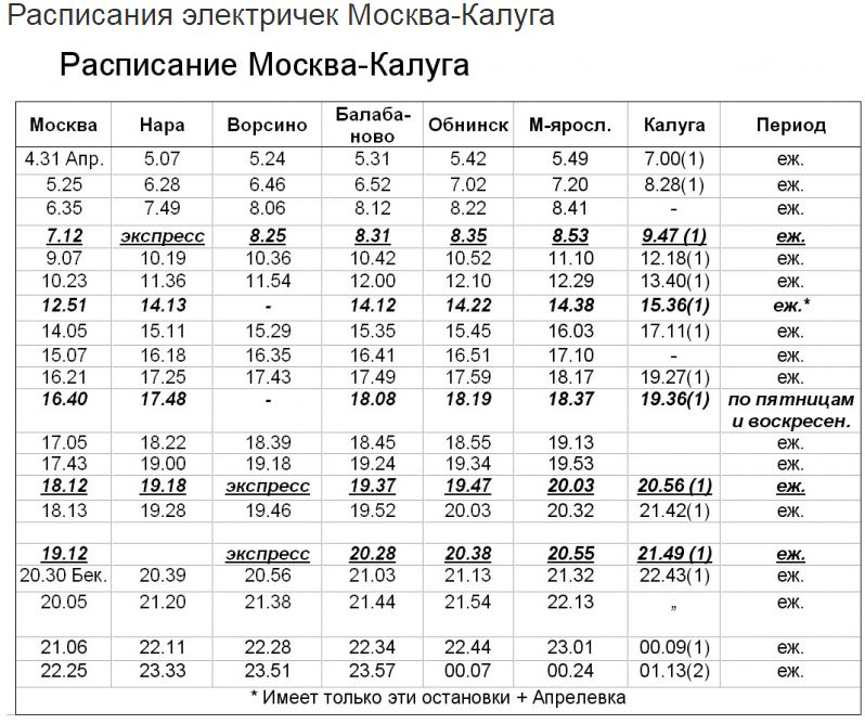 расписание электричек до топканово из москвы
